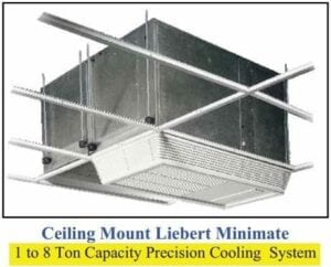 Ceiling Mount Liebert Minimate