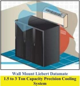 Wall Mount Liebert Datamate